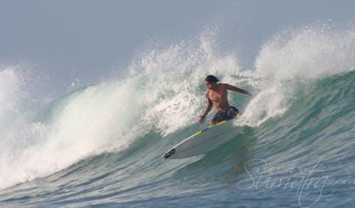 Karangbat Left surf break Sumatra